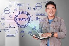 Startup comece acima, conceito inspirador das citações das palavras imagens de stock royalty free
