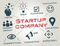 Startup concept. A startup company or startup is a company, a partnership or temporary organization designed to search for a repeatable and scalable business vector illustration