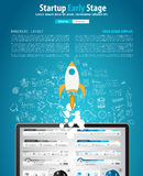 Startup Landing Webpage or Corporate Design Covers Royalty Free Stock Photography