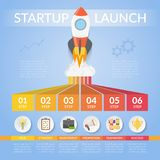 Startup Launch Infographics. With development stages including idea, strategy, investment, promotion, teamwork on blue background vector illustration vector illustration