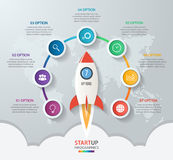 Startup vector circle infographics with rocket launch Royalty Free Stock Image