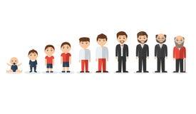 Starzenia się pojęcie żeńscy i męscy charaktery cyklu życie od dzieciństwa starość Zdjęcie Stock