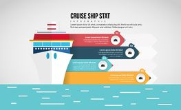 Stat Infographic туристического судна иллюстрация штока