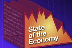 State of the Economy Chart. A 3d chart represents the state of the economy with text Royalty Free Stock Images