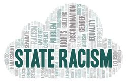 State Racism - type of discrimination - word cloud. Wordcloud made with text only vector illustration