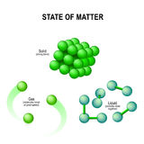 States of water. Molecular structure. Stock Images