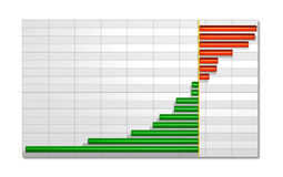 Statistic. A bar chart statistic showing positive and negative parts Royalty Free Stock Photography