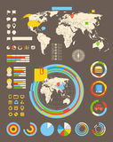 Statistic information of different industries Stock Photography