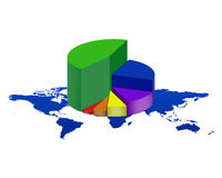 Statistic and world map Royalty Free Stock Photo
