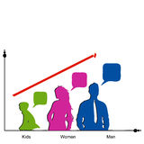 Statistical data chart by gender. Editable statistical chart sorted by gender in vectorial format Stock Photography