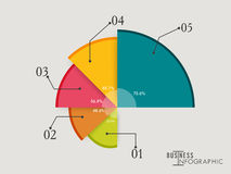 Statistical pie chart for Business. Royalty Free Stock Photography