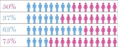 Statistiche Immagini Stock