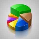 Statistiche dei grafici commerciali Immagine Stock