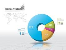 Statistiche globali del diagramma a torta Fotografia Stock