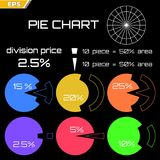 Statistics with a circular vector diagram, percentage zone of the groove. A multicolored pie chart for statistics of the division of prices by two and a half Stock Photos