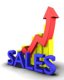 Statistics graphic with sales word stock images