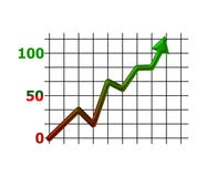 Statistics increase Royalty Free Stock Images