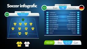 Statistik för fält för fotboll för information om vektor grafisk Royaltyfri Bild