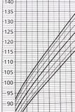 Statistiken Lizenzfreie Stockbilder