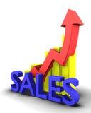 Statistiken grafisch mit Verkaufswort Stockbilder