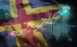 Statistique croissante 2019 financier contre le drapeau d'îles d'Aland illustration stock