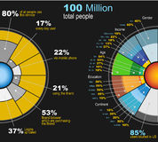 Statistiques commerciales d'industrie du spectacle découpées en tranches de graphique d'histogramme Photo libre de droits