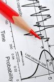 Statistische en techniekgrafiek Royalty-vrije Stock Foto