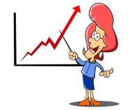 Statistische grafieken Royalty-vrije Stock Foto's
