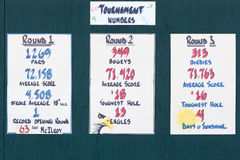 Stats conmemorativo del torneo del golf Foto de archivo libre de regalías