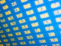 Stats do mercado no ecrã de computador Imagem de Stock Royalty Free