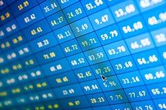 Stats do mercado no ecrã de computador Foto de Stock Royalty Free