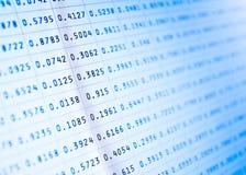 Stats do mercado no ecrã de computador Fotografia de Stock