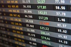 Stats do mercado no ecrã de computador Imagem de Stock
