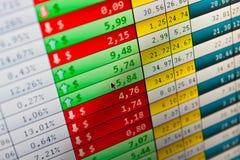 Stats do mercado no ecrã de computador Fotos de Stock