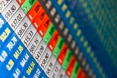 Stats do mercado no ecrã de computador Imagens de Stock