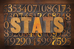 Stats (statistics) word in wood type Royalty Free Stock Photo