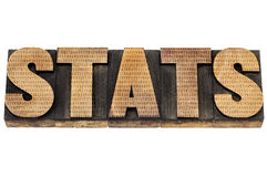 Stats in wood type with numbers Royalty Free Stock Images