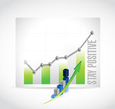 Stay positive business graph sign illustration Stock Images