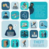 Stealing Icons Set Royalty Free Stock Image