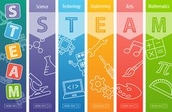 Free STEAM Education Web Banner Stock Images - 157795734