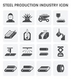 Steel production icon. Steel and metal production industry or metallurgy vector icon set design Stock Photos