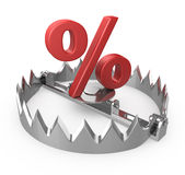 Steel trap with percent symbol Royalty Free Stock Photography