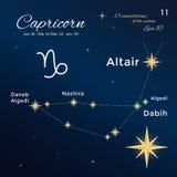 steenbok Hoog gedetailleerde vectorillustratie 13 constellaties van de dierenriem met titels en eigennamen voor sterren Stock Foto