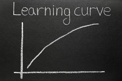Steep lärande kurva som dras på en svart tavla. Royaltyfri Foto