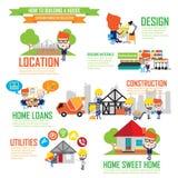 Steg-för-steg detaljer av hem- konstruktion, tecknad filmtecken inf Fotografering för Bildbyråer