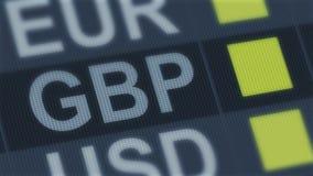 Steigen des britischen Pfunds, fallend Weltdevisenmarkt Schwankende Währungsstabilität stock footage