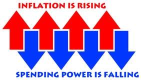 Steigende Inflation Stockfoto