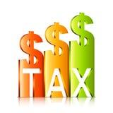 Steigende Steuer Rate Concept Lizenzfreies Stockfoto
