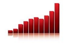 Steigende Wirtschaftlichkeit Stockfotografie