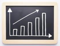 Steigendes Diagramm auf Tafel Lizenzfreie Stockfotos